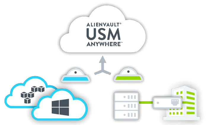 computer clouds servers - alienvault usm anywhere