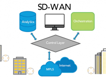 Why SD-WAN Is Critical For Enabling Business Continuity