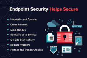 Always Have Endpoint Protection In Place